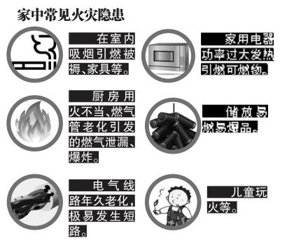 烟头垃圾桶标识